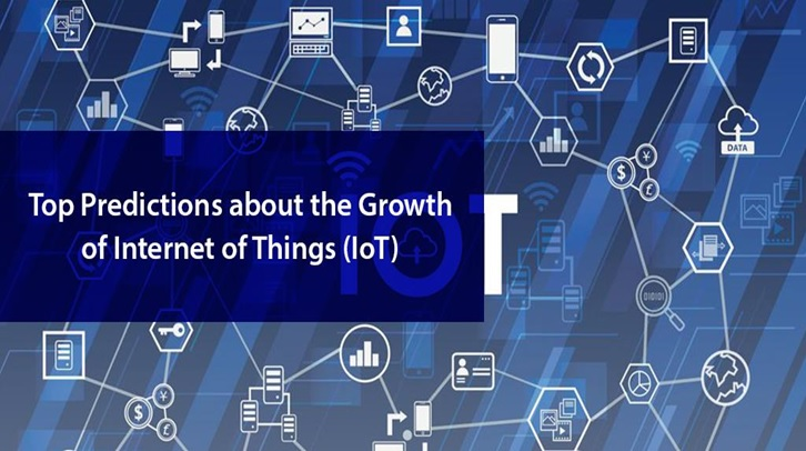 Top Predictions about the Growth of Internet of Things (IoT)